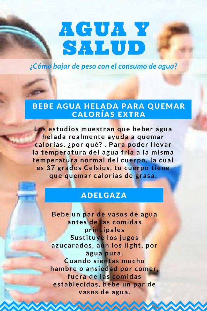 Resultado de imagen para beber agua en dieta