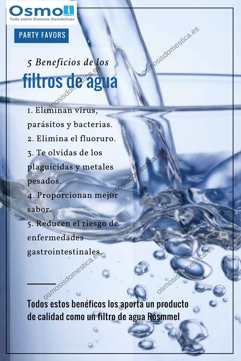 Beneficios de utilizar un Filtro de Agua